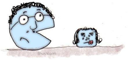 Shukhi.Com
